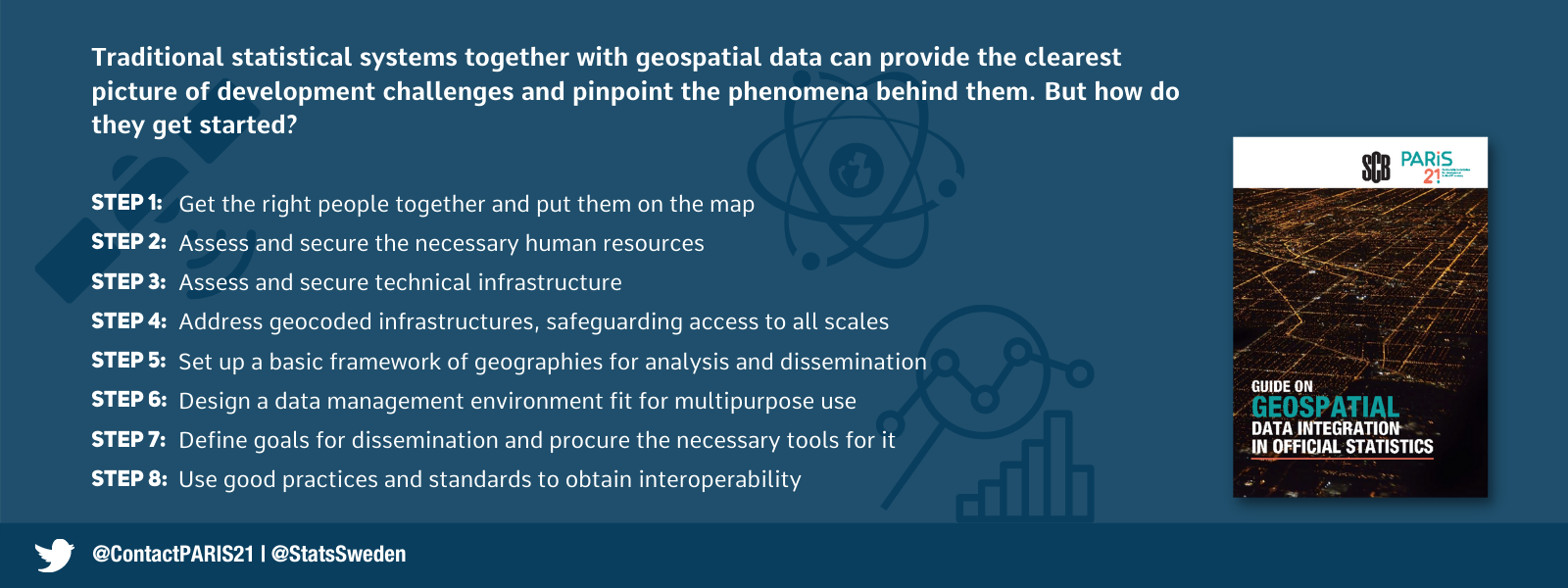 geospatial data integration